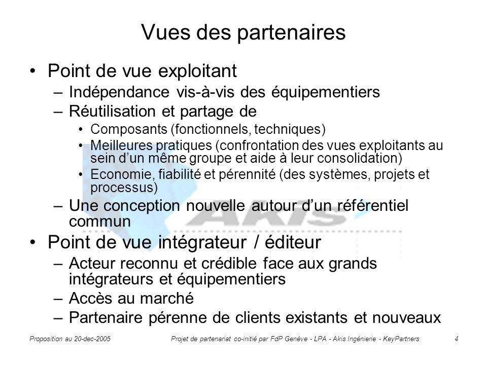 Proposition au 20-dec-2005 Projet de partenariat co-initié par FdP Genève - LPA - Akis Ingénierie - KeyPartners 4 Vues des partenaires Point de vue exploitant –Indépendance vis-à-vis des équipementiers –Réutilisation et partage de Composants (fonctionnels, techniques) Meilleures pratiques (confrontation des vues exploitants au sein d'un même groupe et aide à leur consolidation) Economie, fiabilité et pérennité (des systèmes, projets et processus) –Une conception nouvelle autour d'un référentiel commun Point de vue intégrateur / éditeur –Acteur reconnu et crédible face aux grands intégrateurs et équipementiers –Accès au marché –Partenaire pérenne de clients existants et nouveaux