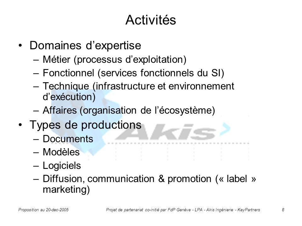 Proposition au 20-dec-2005 Projet de partenariat co-initié par FdP Genève - LPA - Akis Ingénierie - KeyPartners 8 Activités Domaines d'expertise –Métier (processus d'exploitation) –Fonctionnel (services fonctionnels du SI) –Technique (infrastructure et environnement d'exécution) –Affaires (organisation de l'écosystème) Types de productions –Documents –Modèles –Logiciels –Diffusion, communication & promotion (« label » marketing)