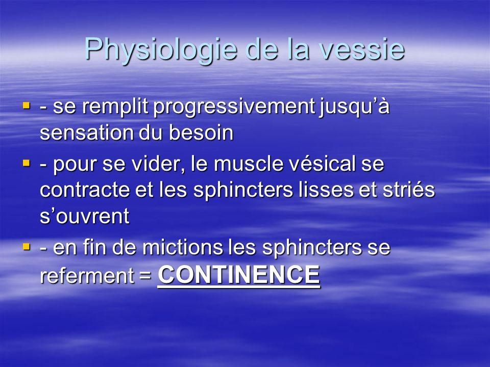 Physiologie de la vessie  - se remplit progressivement jusqu'à sensation du besoin  - pour se vider, le muscle vésical se contracte et les sphincters lisses et striés s'ouvrent  - en fin de mictions les sphincters se referment = CONTINENCE