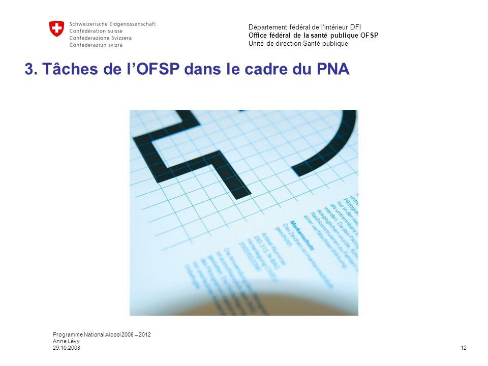 12 Département fédéral de l'intérieur DFI Office fédéral de la santé publique OFSP Unité de direction Santé publique Programme National Alcool 2008 – 2012 Anne Lévy 29.10.2008 3.