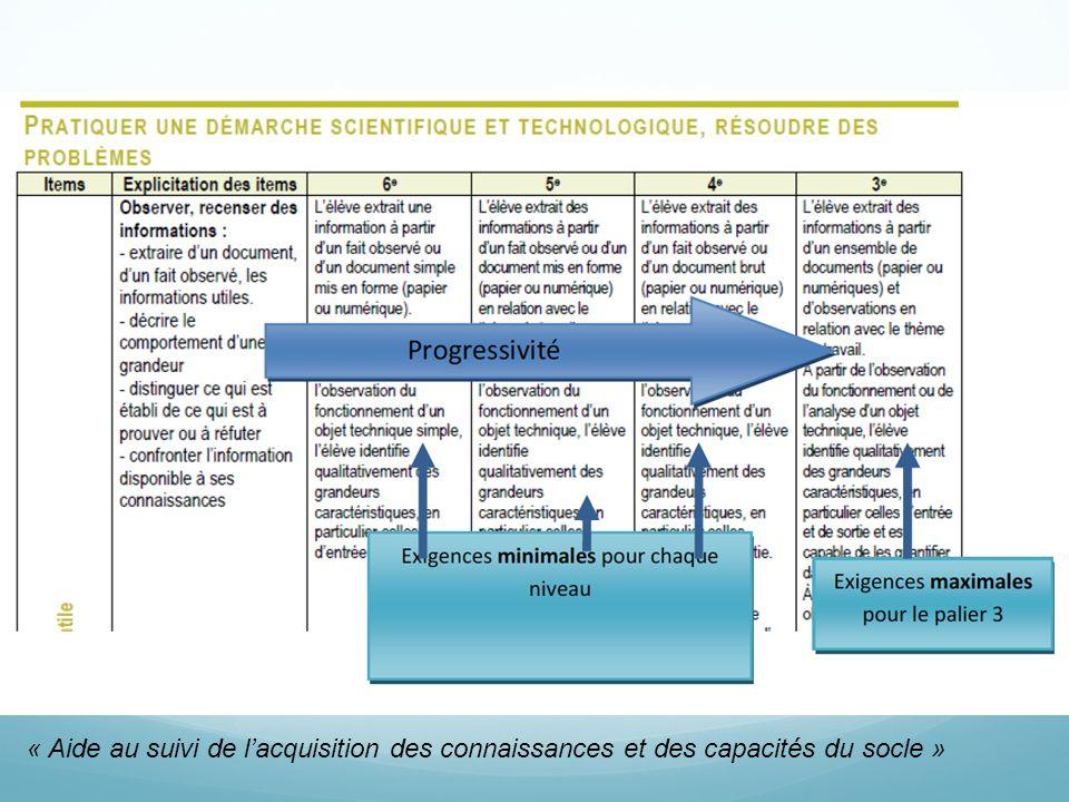 « Aide au suivi de l'acquisition des connaissances et des capacités du socle »