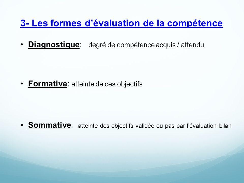 3- Les formes d'évaluation de la compétence Diagnostique: degré de compétence acquis / attendu.