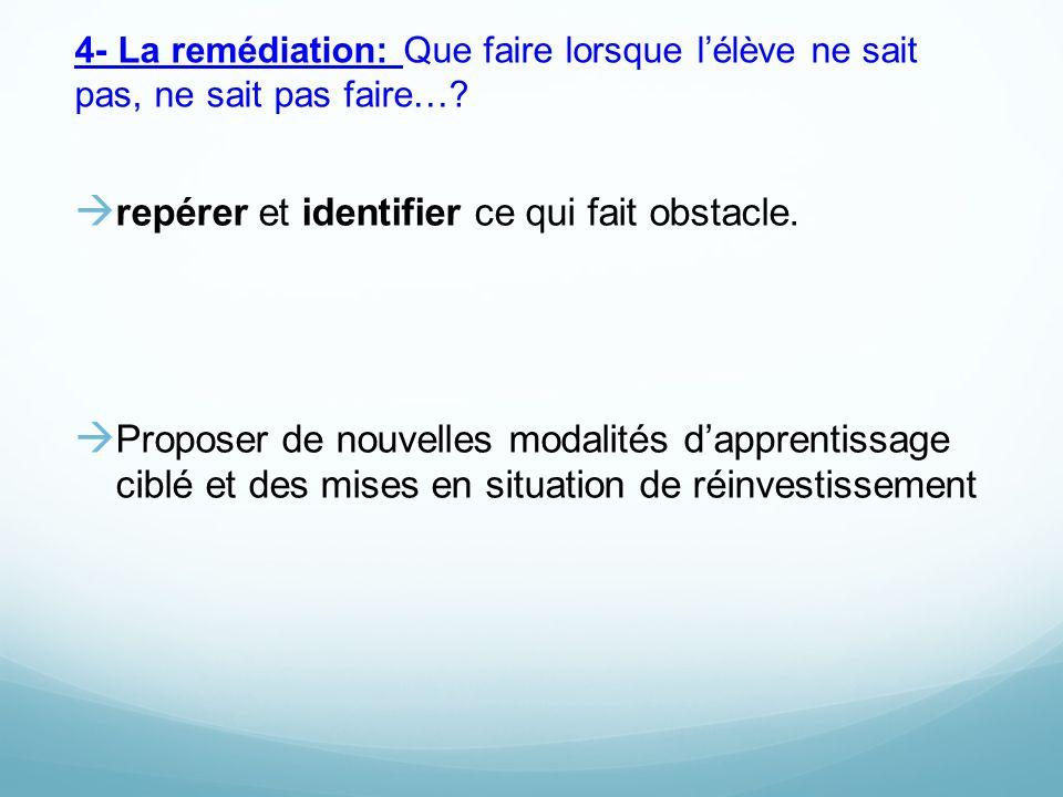 4- La remédiation: Que faire lorsque l'élève ne sait pas, ne sait pas faire….