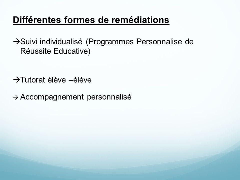 Différentes formes de remédiations  Suivi individualisé (Programmes Personnalise de Réussite Educative)  Tutorat élève –élève  Accompagnement personnalisé