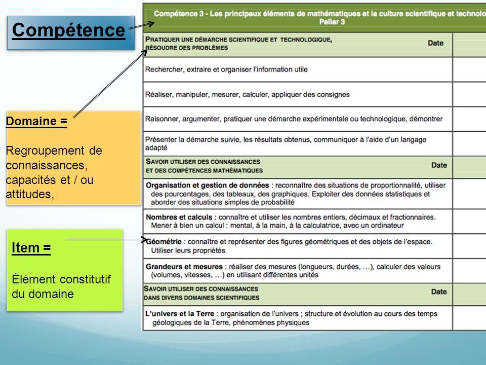 Compétence Domaine = Regroupement de connaissances, capacités et / ou attitudes, Item = Élément constitutif du domaine
