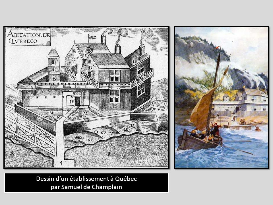 Dessin d'un établissement à Québec par Samuel de Champlain