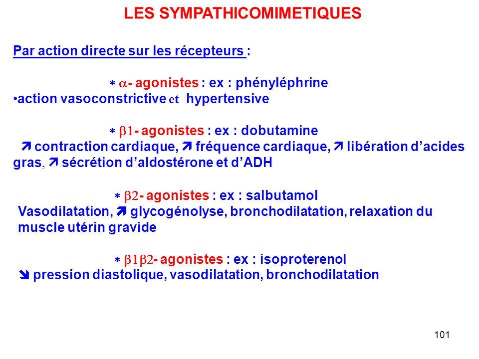101 LES SYMPATHICOMIMETIQUES Par action directe sur les récepteurs :  - agonistes : ex : phényléphrine action vasoconstrictive et hypertensive  - agonistes : ex : dobutamine   contraction cardiaque,  fréquence cardiaque,  libération d'acides gras,  sécrétion d'aldostérone et d'ADH  - agonistes : ex : salbutamol Vasodilatation,  glycogénolyse, bronchodilatation, relaxation du muscle utérin gravide  - agonistes : ex : isoproterenol   pression diastolique,  vasodilatation, bronchodilatation
