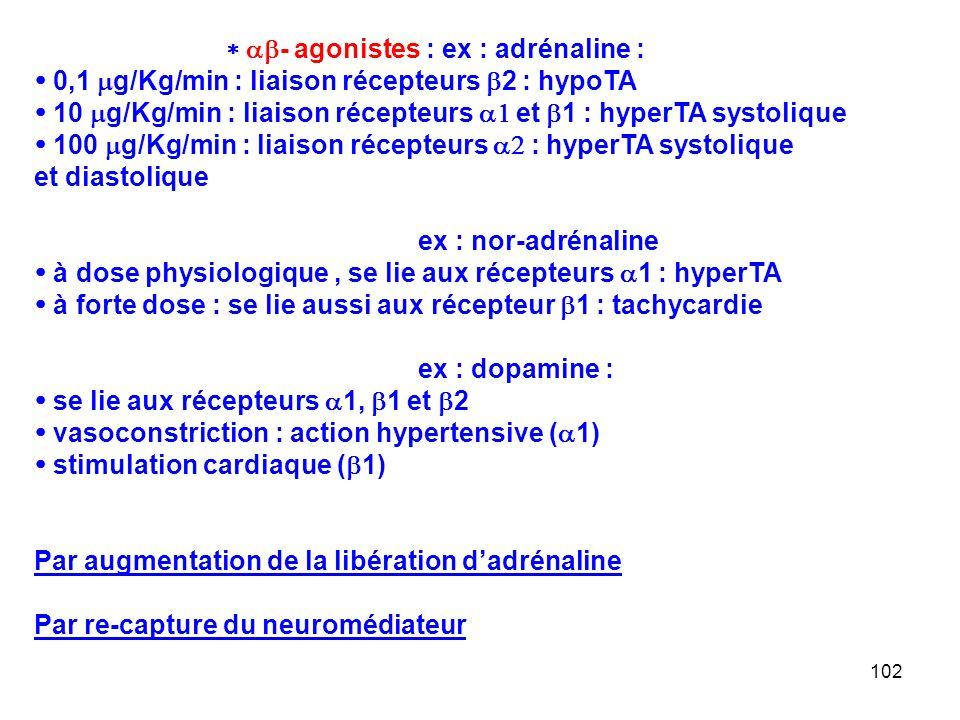 102  - agonistes : ex : adrénaline :   0,1  g/Kg/min : liaison récepteurs  2 : hypoTA   10  g/Kg/min : liaison récepteurs  et  1 : hyperTA systolique   100  g/Kg/min : liaison récepteurs  : hyperTA systolique et diastolique ex : nor-adrénaline  à dose physiologique, se lie aux récepteurs  1 : hyperTA  à forte dose : se lie aussi aux récepteur  1 : tachycardie ex : dopamine :  se lie aux récepteurs  1,  1 et  2  vasoconstriction : action hypertensive (  1)  stimulation cardiaque (  1) Par augmentation de la libération d'adrénaline Par re-capture du neuromédiateur