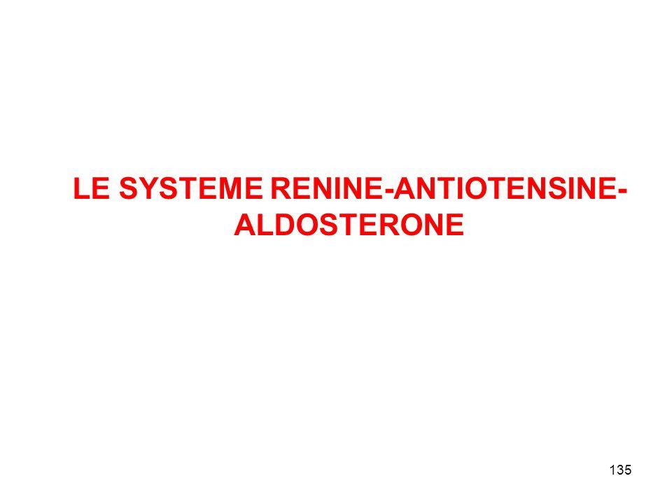 135 LE SYSTEME RENINE-ANTIOTENSINE- ALDOSTERONE