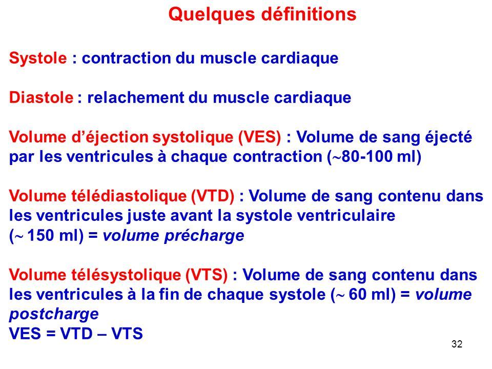 32 Systole : contraction du muscle cardiaque Diastole : relachement du muscle cardiaque Volume d'éjection systolique (VES) : Volume de sang éjecté par les ventricules à chaque contraction (  80-100 ml) Volume télédiastolique (VTD) : Volume de sang contenu dans les ventricules juste avant la systole ventriculaire (  150 ml) = volume précharge Volume télésystolique (VTS) : Volume de sang contenu dans les ventricules à la fin de chaque systole (  60 ml) = volume postcharge VES = VTD – VTS Quelques définitions