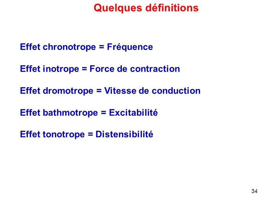 34 Quelques définitions Effet chronotrope = Fréquence Effet inotrope = Force de contraction Effet dromotrope = Vitesse de conduction Effet bathmotrope = Excitabilité Effet tonotrope = Distensibilité