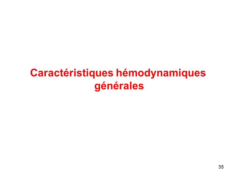 35 Caractéristiques hémodynamiques générales