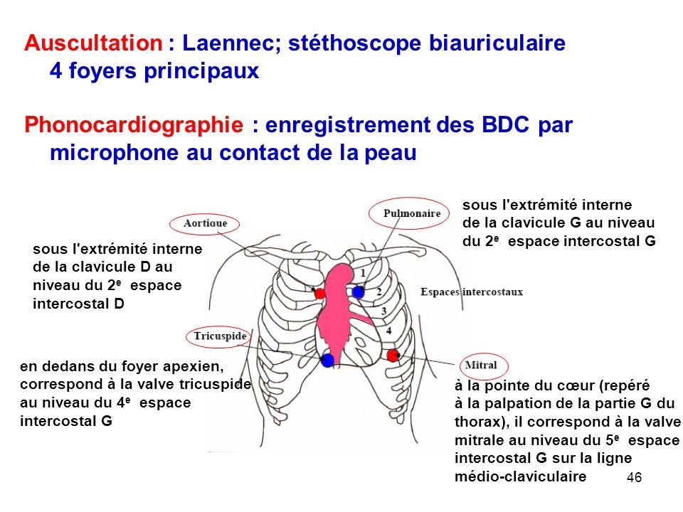 46 Auscultation : Laennec; stéthoscope biauriculaire 4 foyers principaux Phonocardiographie : enregistrement des BDC par microphone au contact de la peau sous l extrémité interne de la clavicule D au niveau du 2 e espace intercostal D sous l extrémité interne de la clavicule G au niveau du 2 e espace intercostal G à la pointe du cœur (repéré à la palpation de la partie G du thorax), il correspond à la valve mitrale au niveau du 5 e espace intercostal G sur la ligne médio-claviculaire en dedans du foyer apexien, correspond à la valve tricuspide au niveau du 4 e espace intercostal G