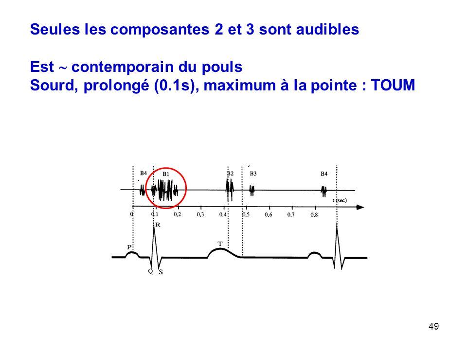 49 Seules les composantes 2 et 3 sont audibles Est  contemporain du pouls Sourd, prolongé (0.1s), maximum à la pointe : TOUM