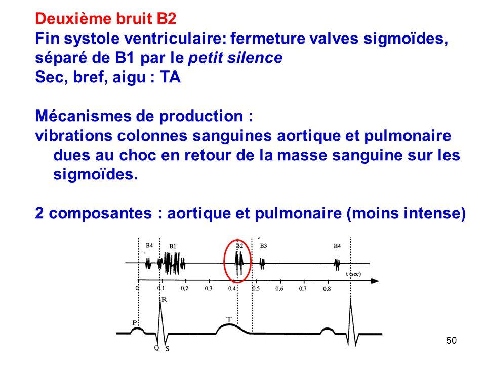 50 Deuxième bruit B2 Fin systole ventriculaire: fermeture valves sigmoïdes, séparé de B1 par le petit silence Sec, bref, aigu : TA Mécanismes de production : vibrations colonnes sanguines aortique et pulmonaire dues au choc en retour de la masse sanguine sur les sigmoïdes.