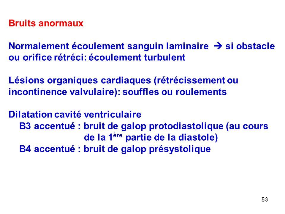 53 Bruits anormaux Normalement écoulement sanguin laminaire  si obstacle ou orifice rétréci: écoulement turbulent Lésions organiques cardiaques (rétrécissement ou incontinence valvulaire): souffles ou roulements Dilatation cavité ventriculaire B3 accentué : bruit de galop protodiastolique (au cours de la 1 ère partie de la diastole) B4 accentué : bruit de galop présystolique
