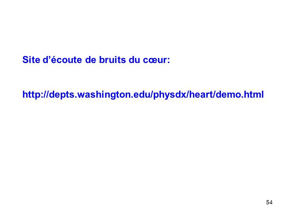 54 Site d'écoute de bruits du cœur: http://depts.washington.edu/physdx/heart/demo.html