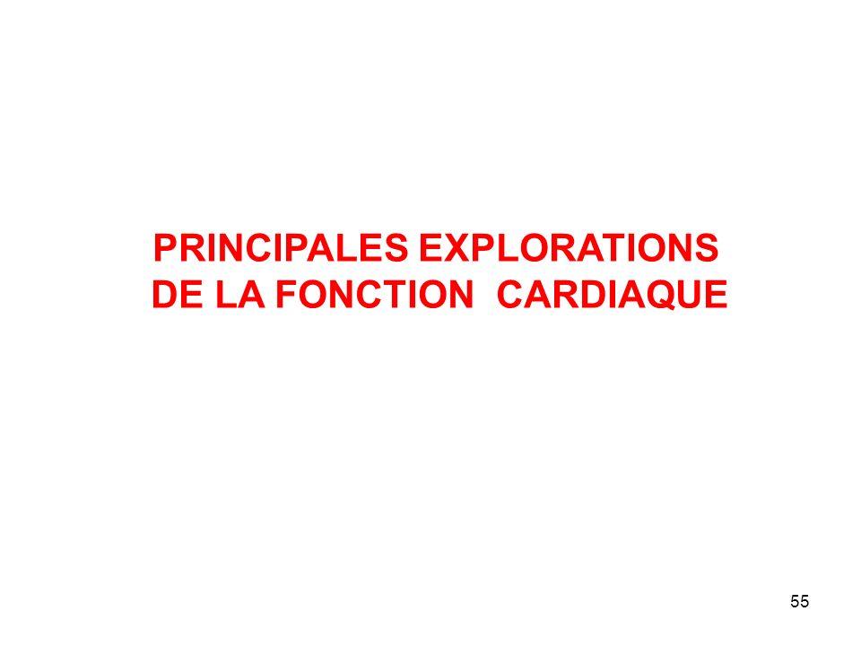 55 PRINCIPALES EXPLORATIONS DE LA FONCTION CARDIAQUE