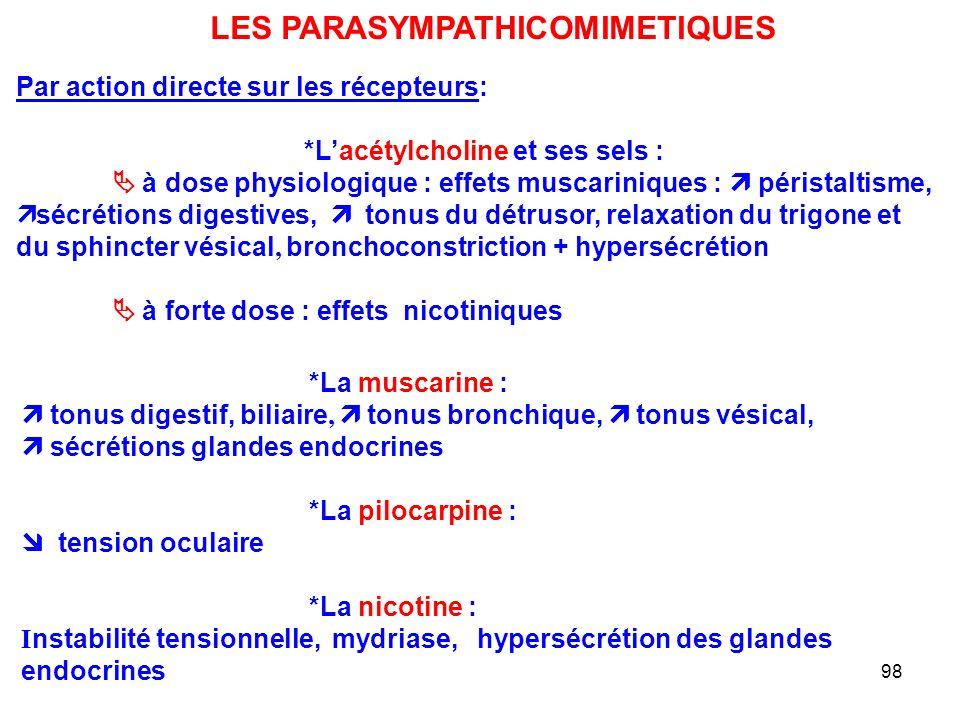 98 LES PARASYMPATHICOMIMETIQUES Par action directe sur les récepteurs: *L'acétylcholine et ses sels :  à dose physiologique : effets muscariniques :  péristaltisme,  sécrétions digestives,  tonus du détrusor, relaxation du trigone et du sphincter vésical, bronchoconstriction + hypersécrétion  à forte dose : effets nicotiniques *La muscarine :  tonus digestif, biliaire,  tonus bronchique,  tonus vésical,  sécrétions glandes endocrines *La pilocarpine :  tension oculaire *La nicotine : I nstabilité tensionnelle, mydriase, hypersécrétion des glandes endocrines