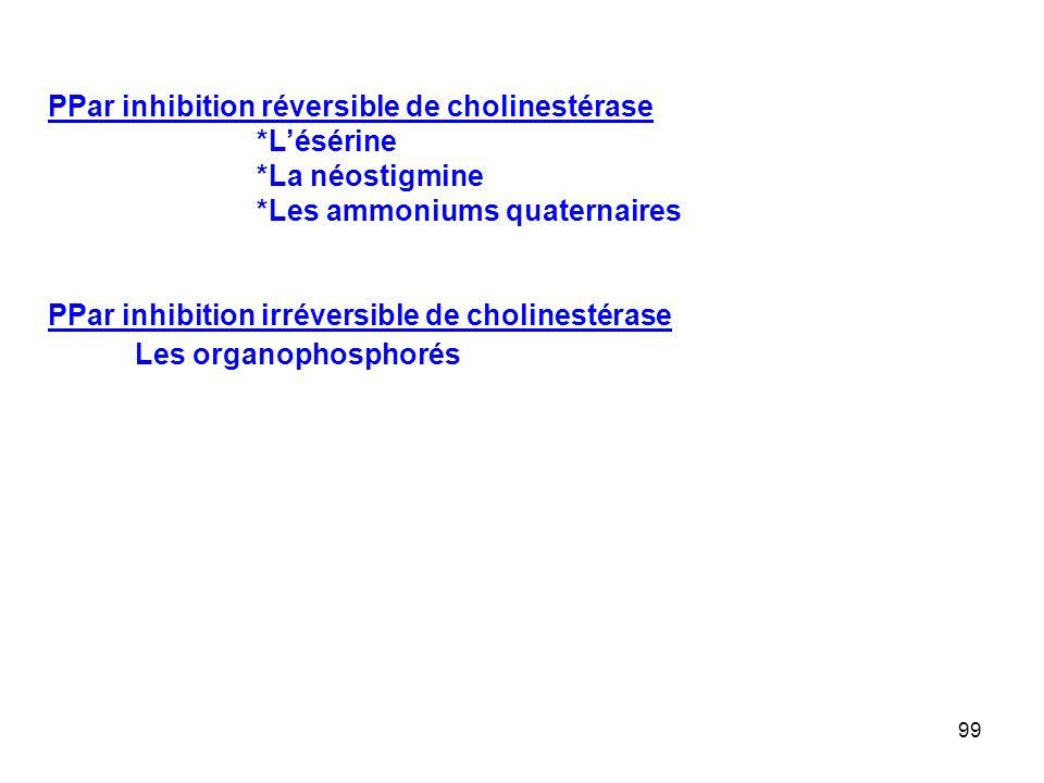 99 PPar inhibition réversible de cholinestérase *L'ésérine *La néostigmine *Les ammoniums quaternaires PPar inhibition irréversible de cholinestérase Les organophosphorés