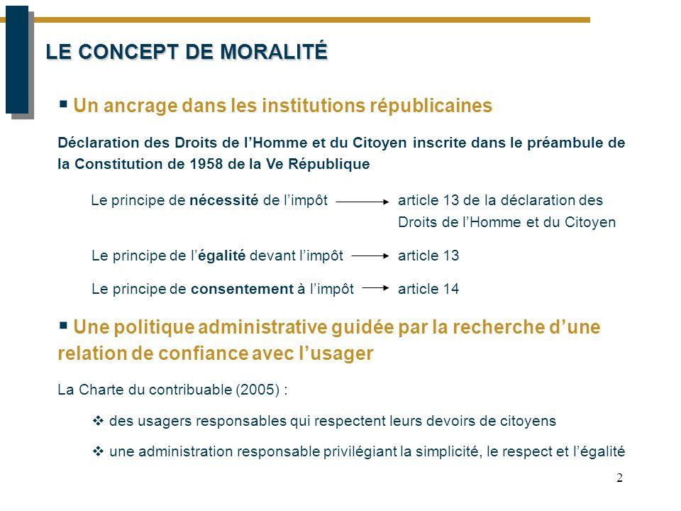 2 LE CONCEPT DE MORALITÉ  Un ancrage dans les institutions républicaines Déclaration des Droits de l'Homme et du Citoyen inscrite dans le préambule de la Constitution de 1958 de la Ve République Le principe de nécessité de l'impôt article 13 de la déclaration des Droits de l'Homme et du Citoyen Le principe de l'égalité devant l'impôt article 13 Le principe de consentement à l'impôt article 14  Une politique administrative guidée par la recherche d'une relation de confiance avec l'usager La Charte du contribuable (2005) :  des usagers responsables qui respectent leurs devoirs de citoyens  une administration responsable privilégiant la simplicité, le respect et l'égalité