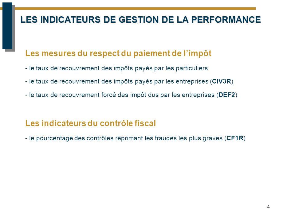 4 LES INDICATEURS DE GESTION DE LA PERFORMANCE Les mesures du respect du paiement de l'impôt - le taux de recouvrement des impôts payés par les particuliers - le taux de recouvrement des impôts payés par les entreprises (CIV3R) - le taux de recouvrement forcé des impôt dus par les entreprises (DEF2) Les indicateurs du contrôle fiscal - le pourcentage des contrôles réprimant les fraudes les plus graves (CF1R)