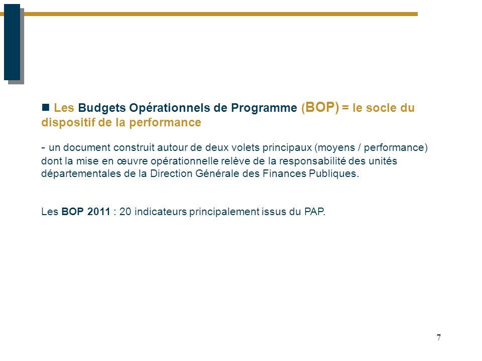 7 Les Budgets Opérationnels de Programme ( BOP) = le socle du dispositif de la performance - un document construit autour de deux volets principaux (moyens / performance) dont la mise en œuvre opérationnelle relève de la responsabilité des unités départementales de la Direction Générale des Finances Publiques.