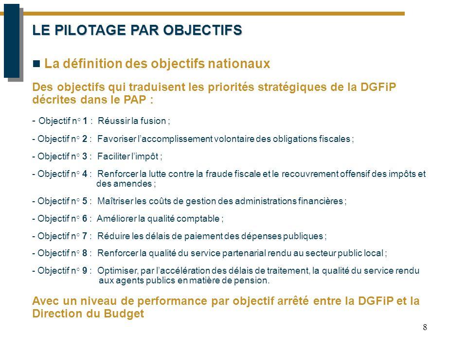 8 LE PILOTAGE PAR OBJECTIFS La définition des objectifs nationaux Des objectifs qui traduisent les priorités stratégiques de la DGFiP décrites dans le PAP : - Objectif n° 1 : Réussir la fusion ; - Objectif n° 2 : Favoriser l'accomplissement volontaire des obligations fiscales ; - Objectif n° 3 : Faciliter l'impôt ; - Objectif n° 4 : Renforcer la lutte contre la fraude fiscale et le recouvrement offensif des impôts et des amendes ; - Objectif n° 5 : Maîtriser les coûts de gestion des administrations financières ; - Objectif n° 6 : Améliorer la qualité comptable ; - Objectif n° 7 : Réduire les délais de paiement des dépenses publiques ; - Objectif n° 8 : Renforcer la qualité du service partenarial rendu au secteur public local ; - Objectif n° 9 : Optimiser, par l'accélération des délais de traitement, la qualité du service rendu aux agents publics en matière de pension.