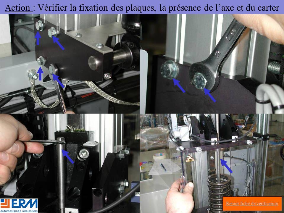 Action : Vérifier la fixation des plaques, la présence de l'axe et du carter Retour fiche de vérification