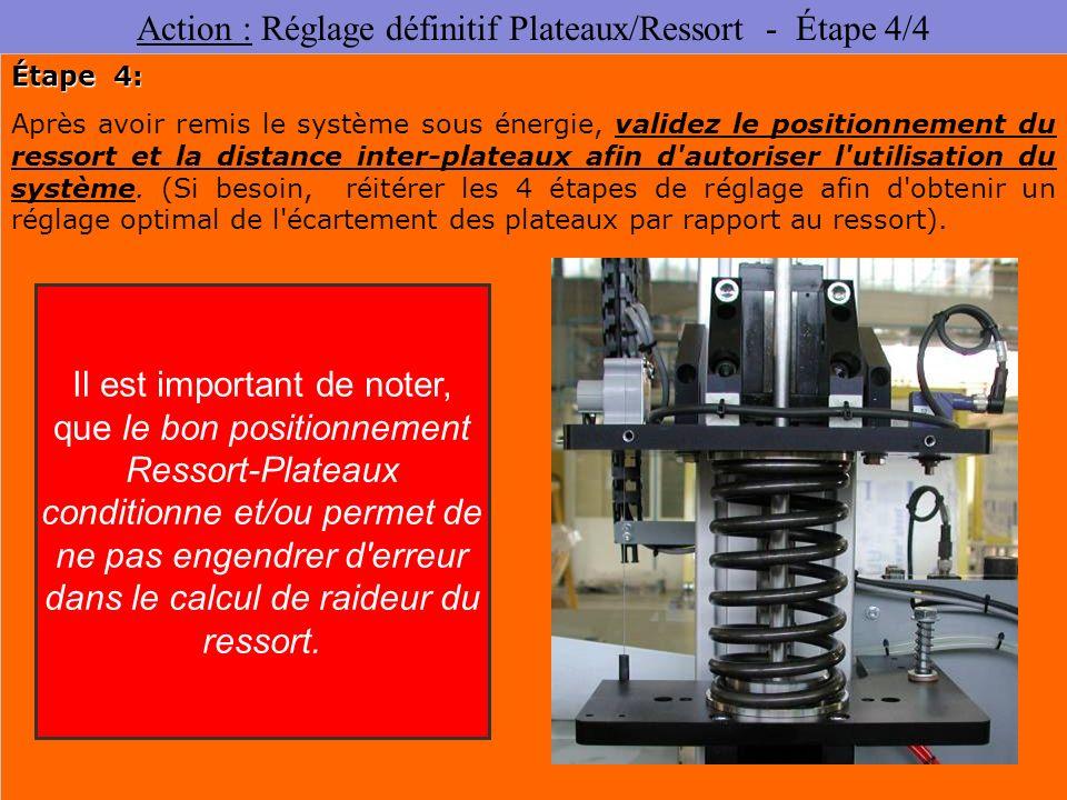 Étape 4: Après avoir remis le système sous énergie, validez le positionnement du ressort et la distance inter-plateaux afin d autoriser l utilisation du système.