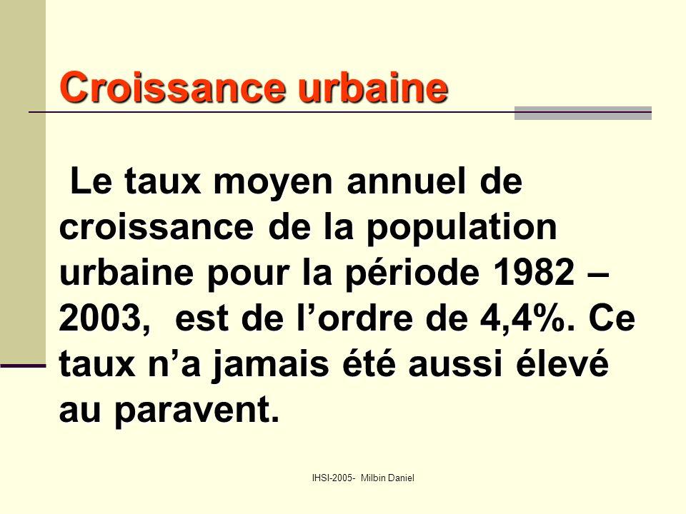 IHSI-2005- Milbin Daniel Croissance urbaine Le taux moyen annuel de croissance de la population urbaine pour la période 1982 – 2003, est de l'ordre de 4,4%.
