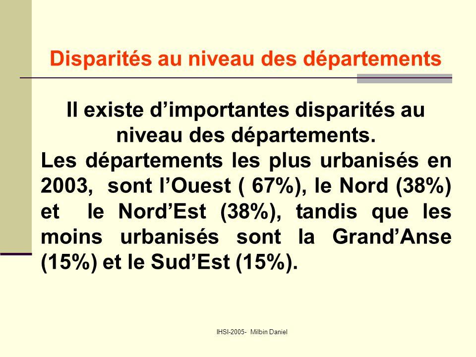 IHSI-2005- Milbin Daniel Disparités au niveau des départements Il existe d'importantes disparités au niveau des départements.