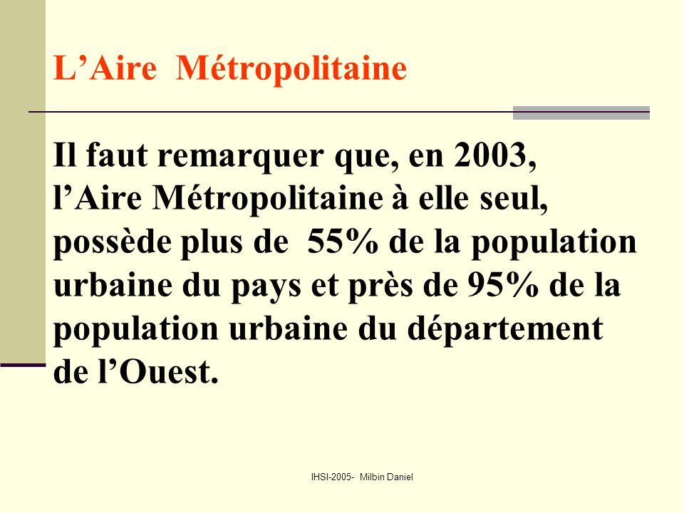 IHSI-2005- Milbin Daniel L'Aire Métropolitaine Il faut remarquer que, en 2003, l'Aire Métropolitaine à elle seul, possède plus de 55% de la population urbaine du pays et près de 95% de la population urbaine du département de l'Ouest.