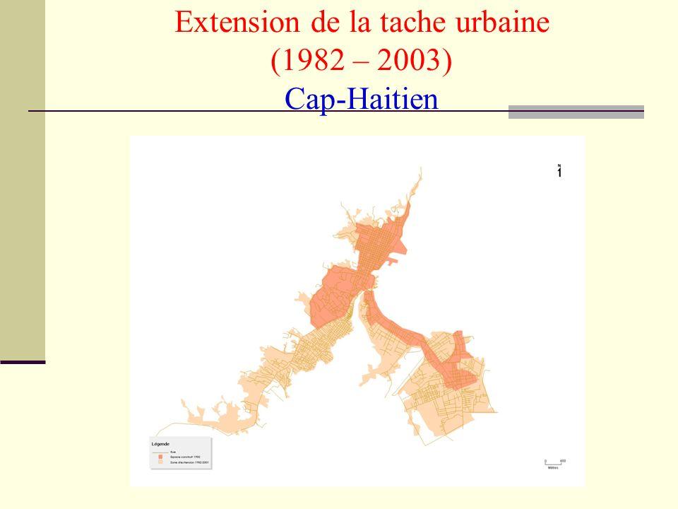 IHSI-2005- Milbin Daniel Extension de la tache urbaine (1982 – 2003) Cap-Haitien