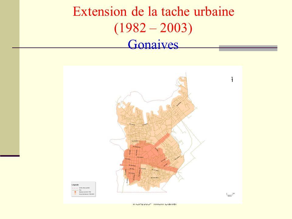 IHSI-2005- Milbin Daniel Extension de la tache urbaine (1982 – 2003) Gonaives