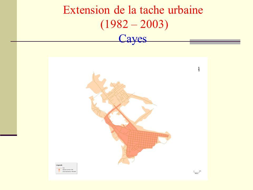 IHSI-2005- Milbin Daniel Extension de la tache urbaine (1982 – 2003) Cayes
