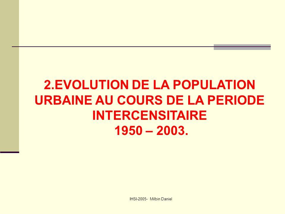 IHSI-2005- Milbin Daniel 2.EVOLUTION DE LA POPULATION URBAINE AU COURS DE LA PERIODE INTERCENSITAIRE 1950 – 2003.