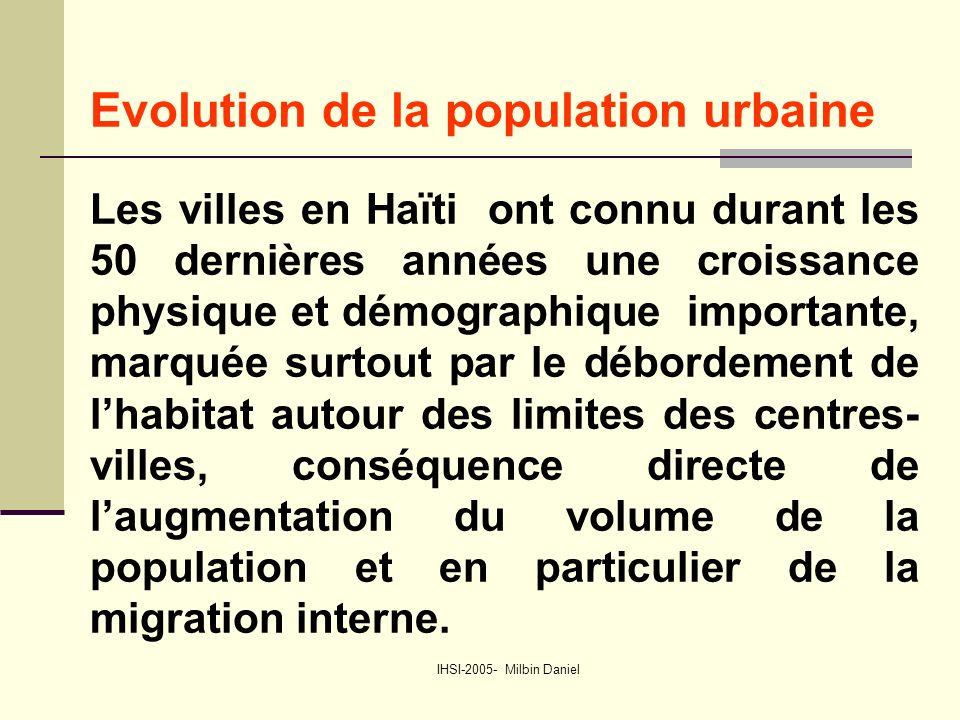 IHSI-2005- Milbin Daniel Evolution de la population urbaine Les villes en Haïti ont connu durant les 50 dernières années une croissance physique et démographique importante, marquée surtout par le débordement de l'habitat autour des limites des centres- villes, conséquence directe de l'augmentation du volume de la population et en particulier de la migration interne.