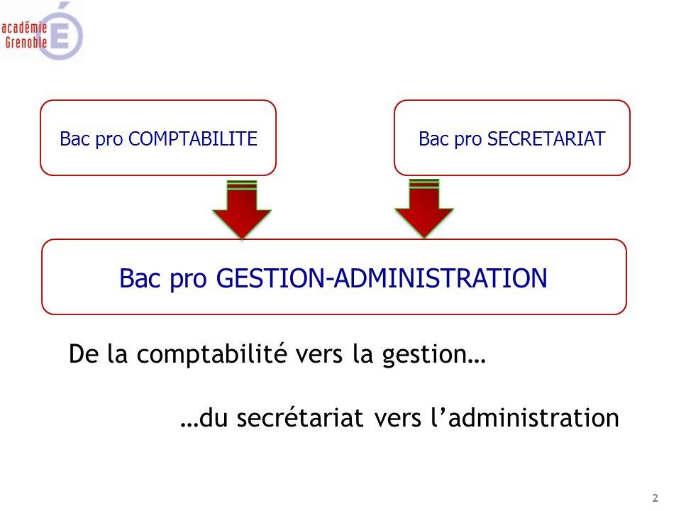Bac pro COMPTABILITEBac pro SECRETARIAT Bac pro GESTION-ADMINISTRATION De la comptabilité vers la gestion… …du secrétariat vers l'administration 2 D.