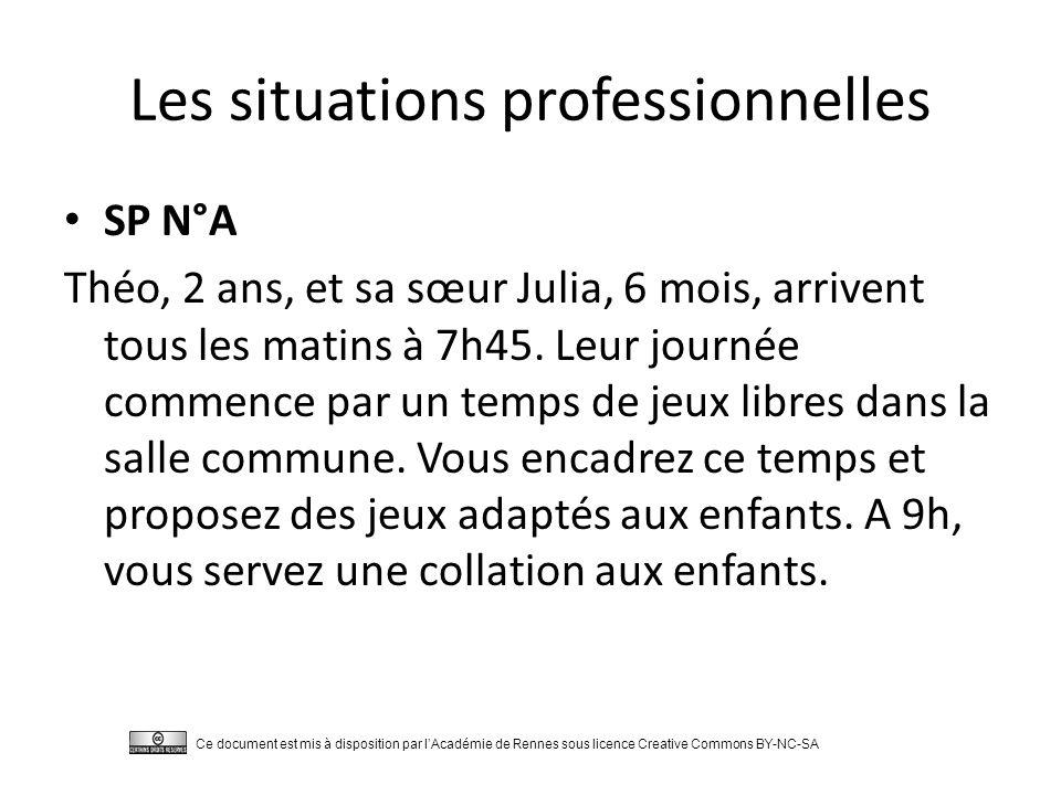 Les situations professionnelles SP N°A Théo, 2 ans, et sa sœur Julia, 6 mois, arrivent tous les matins à 7h45.
