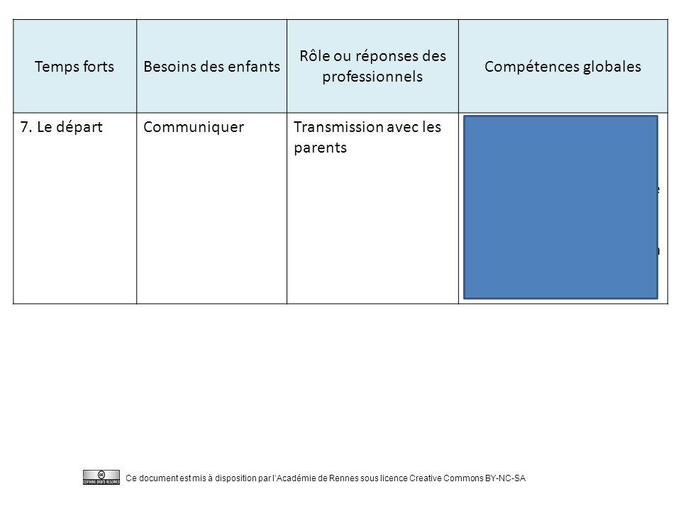 Temps fortsBesoins des enfants Rôle ou réponses des professionnels Compétences globales 7.
