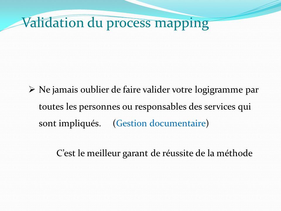Validation du process mapping  Ne jamais oublier de faire valider votre logigramme par toutes les personnes ou responsables des services qui sont impliqués.