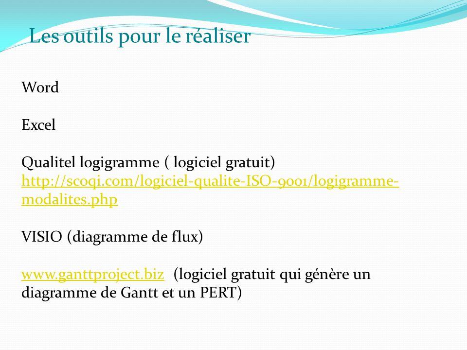 Les outils pour le réaliser Word Excel Qualitel logigramme ( logiciel gratuit) http://scoqi.com/logiciel-qualite-ISO-9001/logigramme- modalites.php VISIO (diagramme de flux) www.ganttproject.bizwww.ganttproject.biz (logiciel gratuit qui génère un diagramme de Gantt et un PERT)