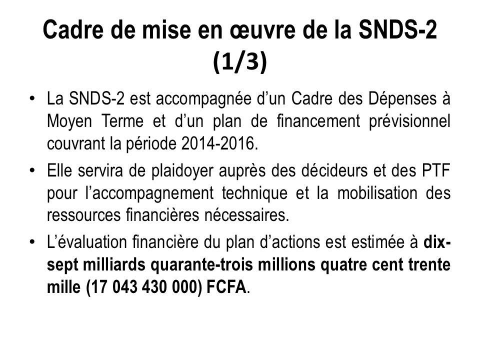 Cadre de mise en œuvre de la SNDS-2 (1/3) La SNDS-2 est accompagnée d'un Cadre des Dépenses à Moyen Terme et d'un plan de financement prévisionnel couvrant la période 2014-2016.