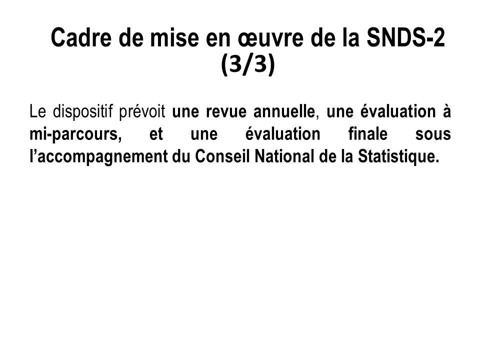Le dispositif prévoit une revue annuelle, une évaluation à mi-parcours, et une évaluation finale sous l'accompagnement du Conseil National de la Statistique.