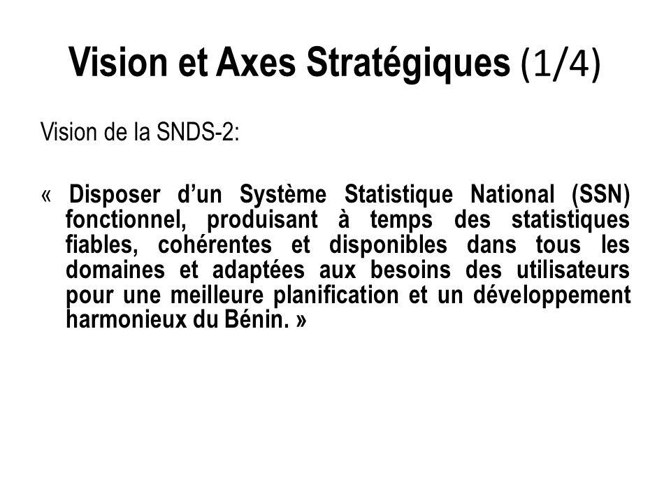 Vision et Axes Stratégiques (1/4) Vision de la SNDS-2: « Disposer d'un Système Statistique National (SSN) fonctionnel, produisant à temps des statistiques fiables, cohérentes et disponibles dans tous les domaines et adaptées aux besoins des utilisateurs pour une meilleure planification et un développement harmonieux du Bénin.
