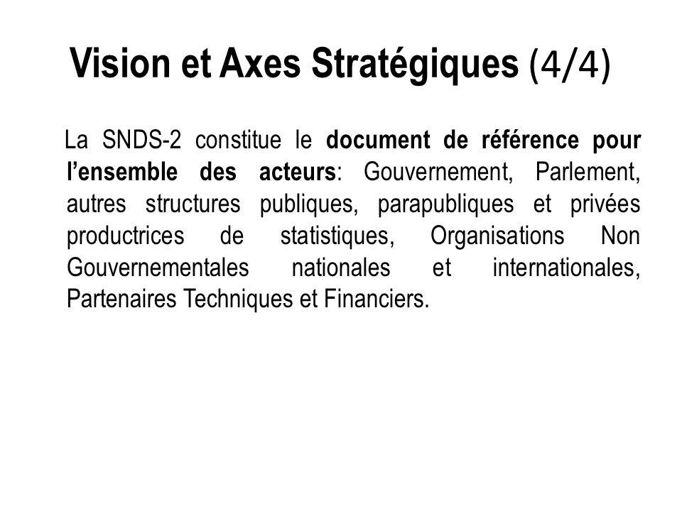 Vision et Axes Stratégiques (4/4) La SNDS-2 constitue le document de référence pour l'ensemble des acteurs : Gouvernement, Parlement, autres structures publiques, parapubliques et privées productrices de statistiques, Organisations Non Gouvernementales nationales et internationales, Partenaires Techniques et Financiers.
