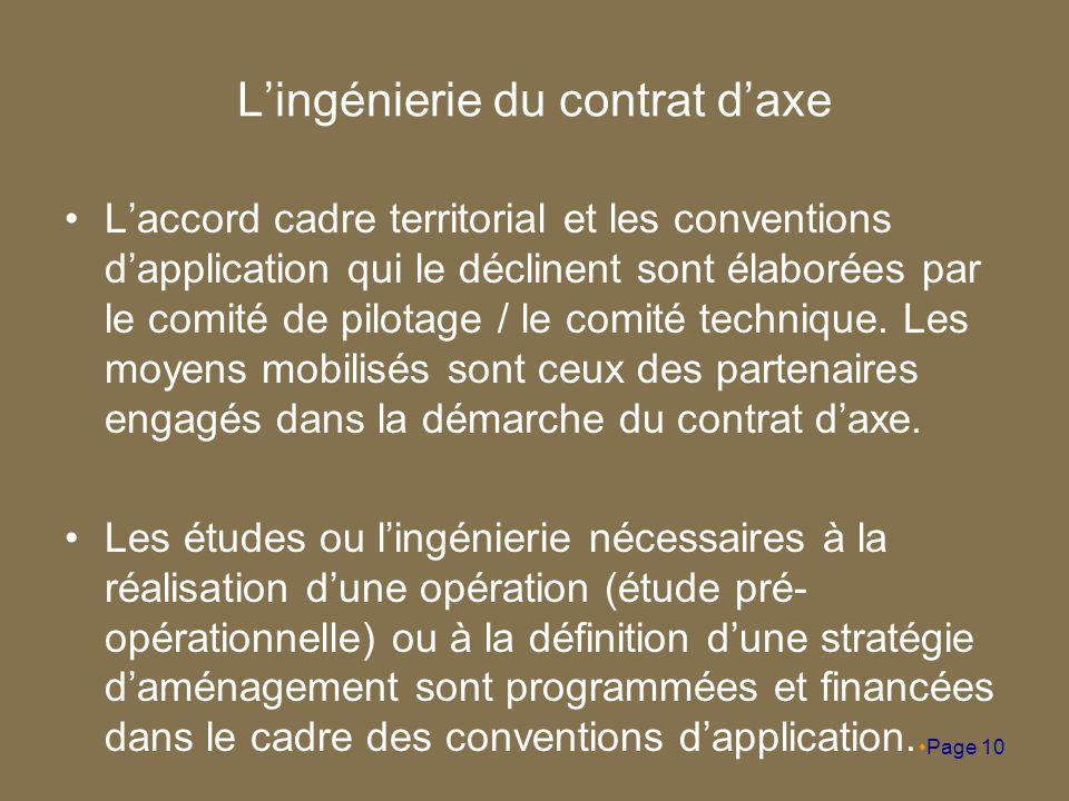 L'ingénierie du contrat d'axe L'accord cadre territorial et les conventions d'application qui le déclinent sont élaborées par le comité de pilotage / le comité technique.