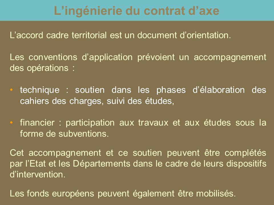 L'ingénierie du contrat d'axe L'accord cadre territorial est un document d'orientation.