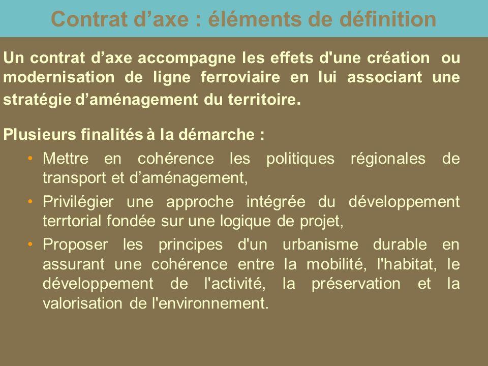 Contrat d'axe : éléments de définition Un contrat d'axe accompagne les effets d une création ou modernisation de ligne ferroviaire en lui associant une stratégie d'aménagement du territoire.